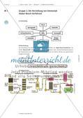 Großtechnische Verfahren in der chemischen Industrie Preview 12