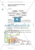 Großtechnische Verfahren in der chemischen Industrie Preview 14