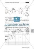 Lerntheke: Kohlenhydrate, Lipide und Proteine Preview 7