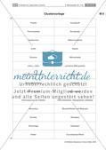 Mikroplastik: Analyse von Pflegeprodukten und Nachweisen von Plastik Preview 6