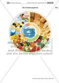 Vollwertige Pausensnacks und ihre Nährstoffe Preview 2