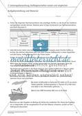 Leistungsüberprüfung: Stoffeigenschaften nutzen und vergleichen Preview 2