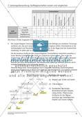 Leistungsüberprüfung: Stoffeigenschaften nutzen und vergleichen Preview 6