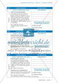 Arten von Mängeln und die Rechte als Käufer Preview 6
