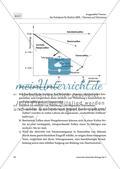 Der Nobelpreis für Medizin 2009 - M1-M3 Preview 8