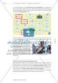 LearningApps im Französischunterricht Preview 6