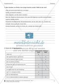 Schreibtraining Kompetenzstufe B: Einladung: Arbeitsblätter mit Lösungen Preview 4