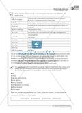 Kreatives Schreiben: Material zur individuellen Förderung: Aufgaben und Lösungsvorschläge Preview 7
