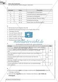 Sachtexte Kindheit in der NS-Zeit - Unterrichtsvorschlag3: Text, Arbeitsblätter und Lösungen Preview 9