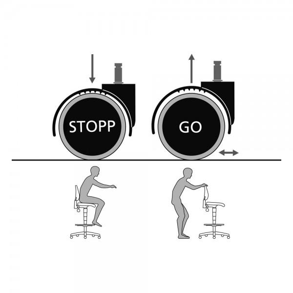 Bimos Sitz-Stopp-Rollen