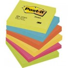 Notizzettel, Post-Its