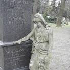 Kampfmüller - Wollmann-síremlék