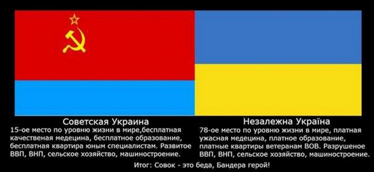 "На Украине приближают статус ""раба"""
