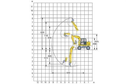 Terex TW110 Mobilbagger