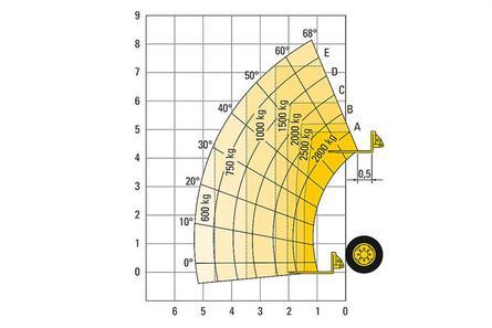 Merlo P 28.8 L Plus Teleskopstapler