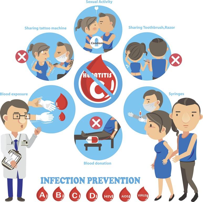 Triple Drug Regimen Is Effective in Drug-resistant Hepatitis C Treatment