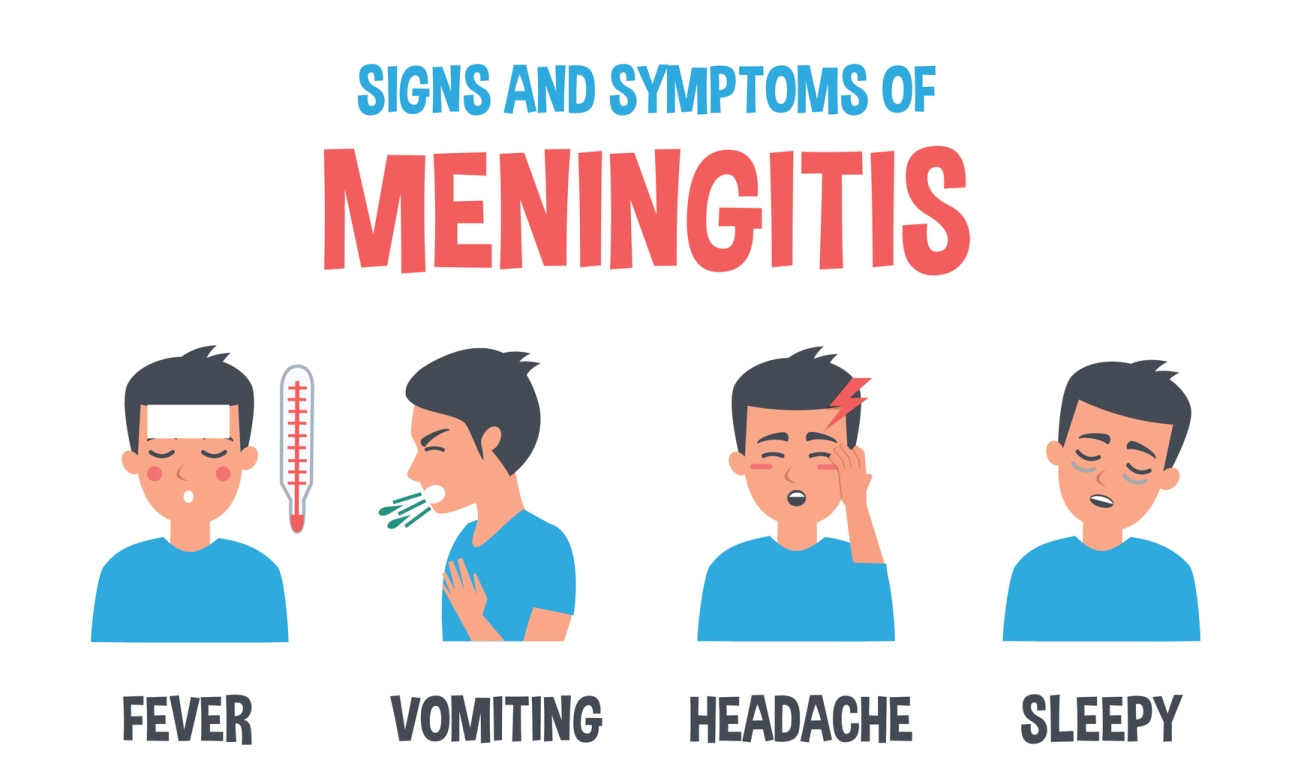 Men With HIV-positive Status Are at High Risk of Meningococcal Disease