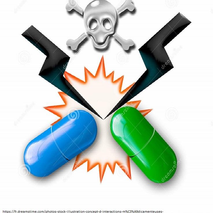 التفاعلات الدوائية لعلاج مرض كوفيد 19 و علاج فيروس نقص المناعة البشري - صورة 1