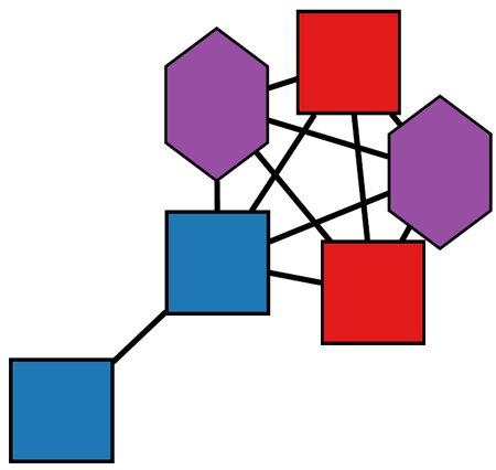 Анализ эволюции генома ВИЧ поможет специалистам оптимизировать работу с группами риска