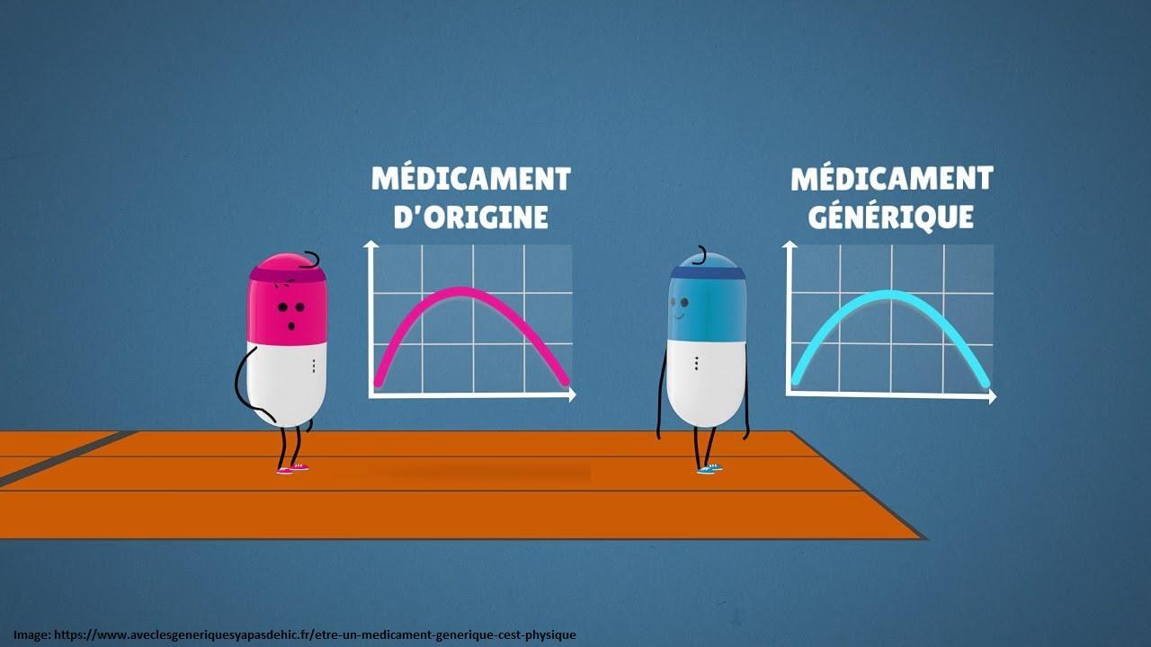 3.3 الأدوية الجنيسة أو الجينيريكية