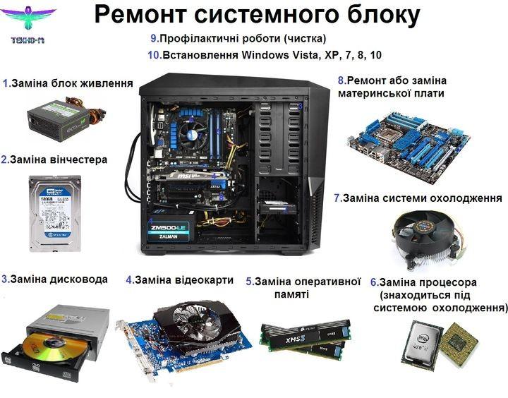 АКА комп'ютер - фото 2
