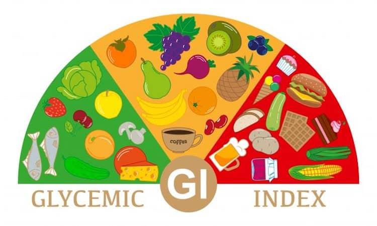 Wel of niet de glycemische index gebruiken?