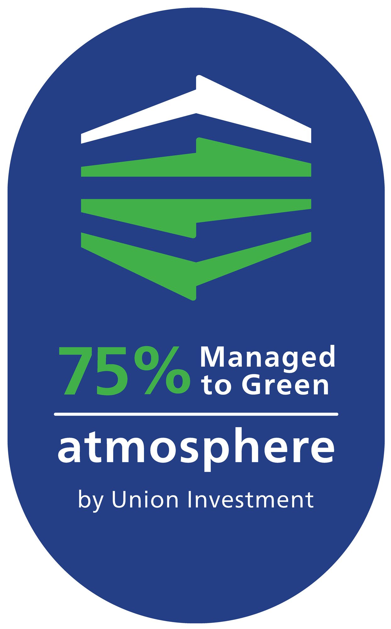 Bildmarke: 75% Managed to Green atmosphere by Union Investment