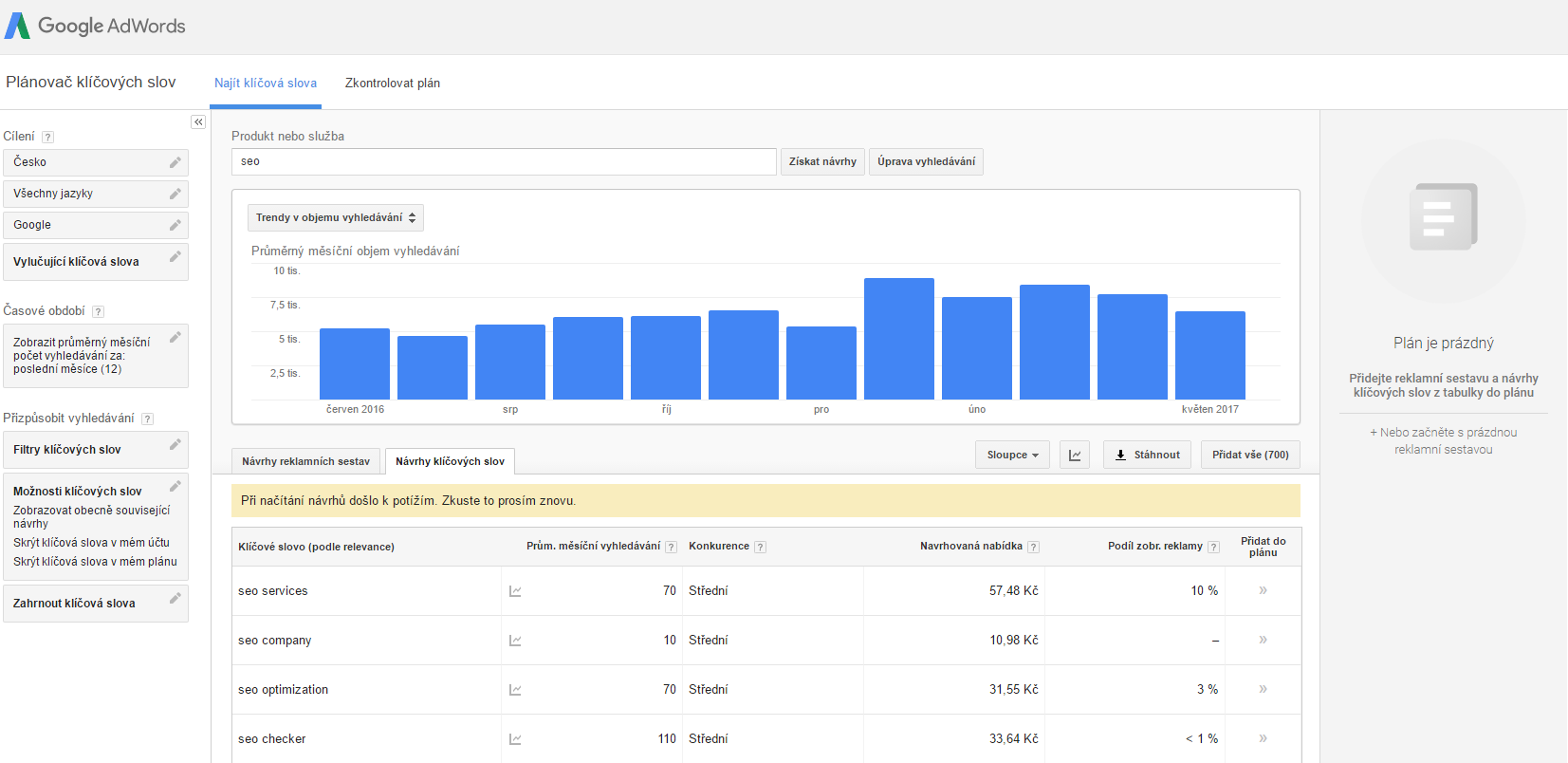 Example of suggested queries for the SEO phrase by the Google Keyword Planner tool