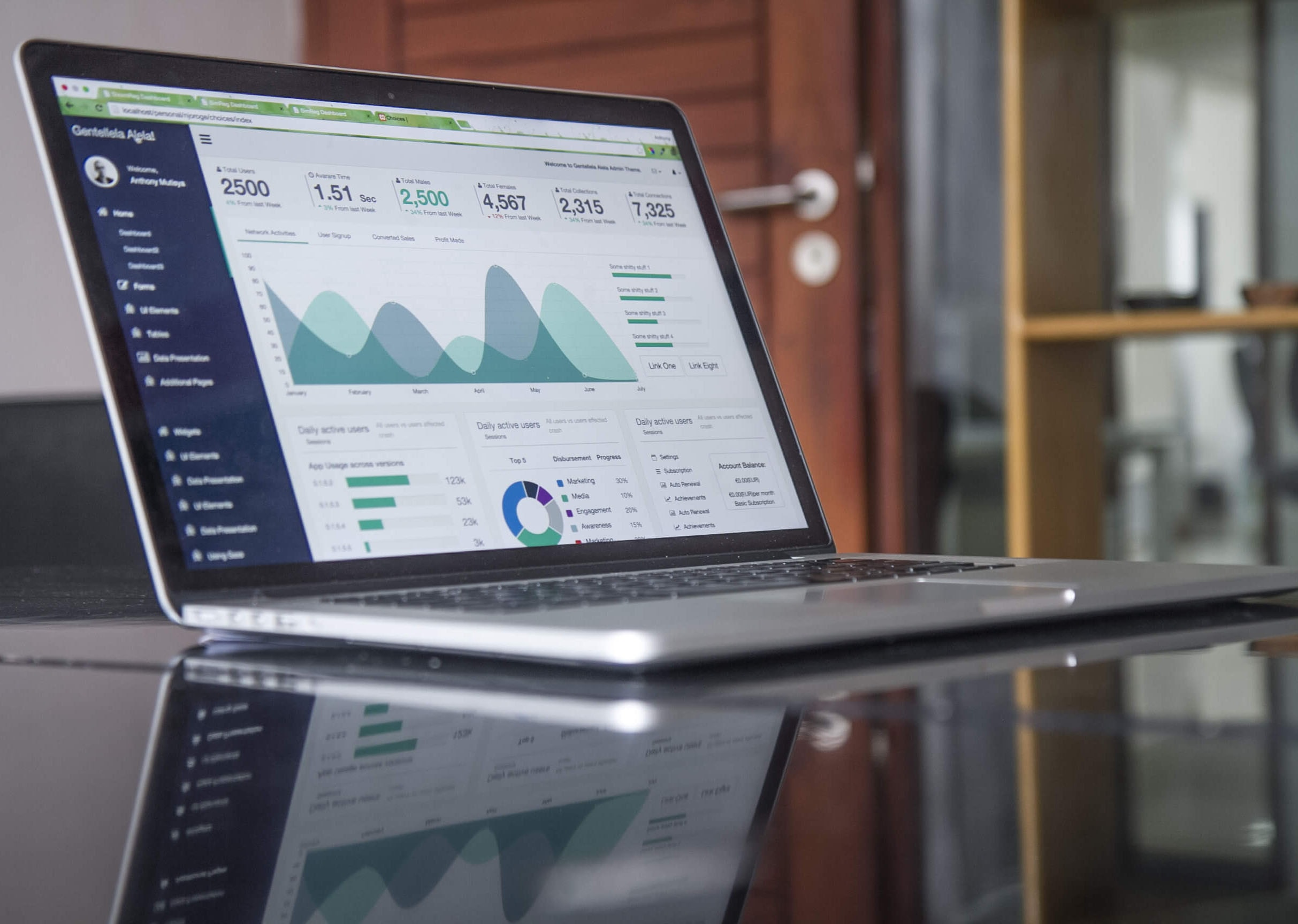 Contenet marketing - AI on the rise