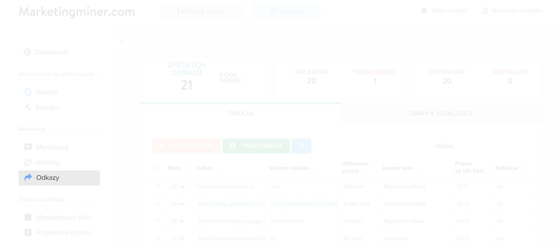 Jak v rozhraní najít monitoring zpětných odkazů