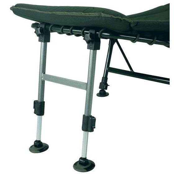 Kkarp Additional Bed Legs