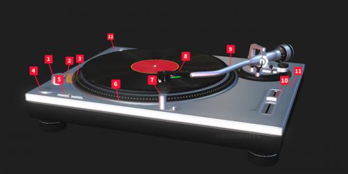 Визуализация механики проигрывателя при помощи интерактивной 3D анимации