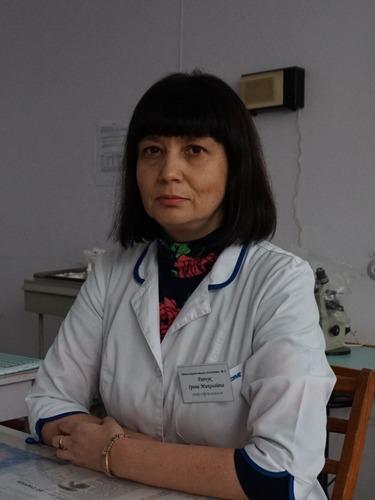 Равчук Ірина Миколаївна