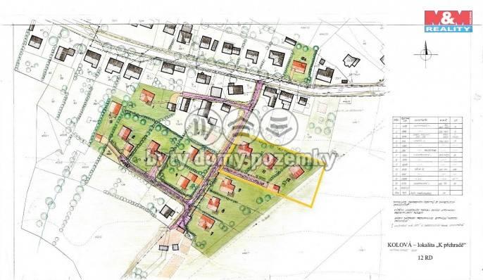 Prodej, Stavební parcela, 4598 m², Kolová