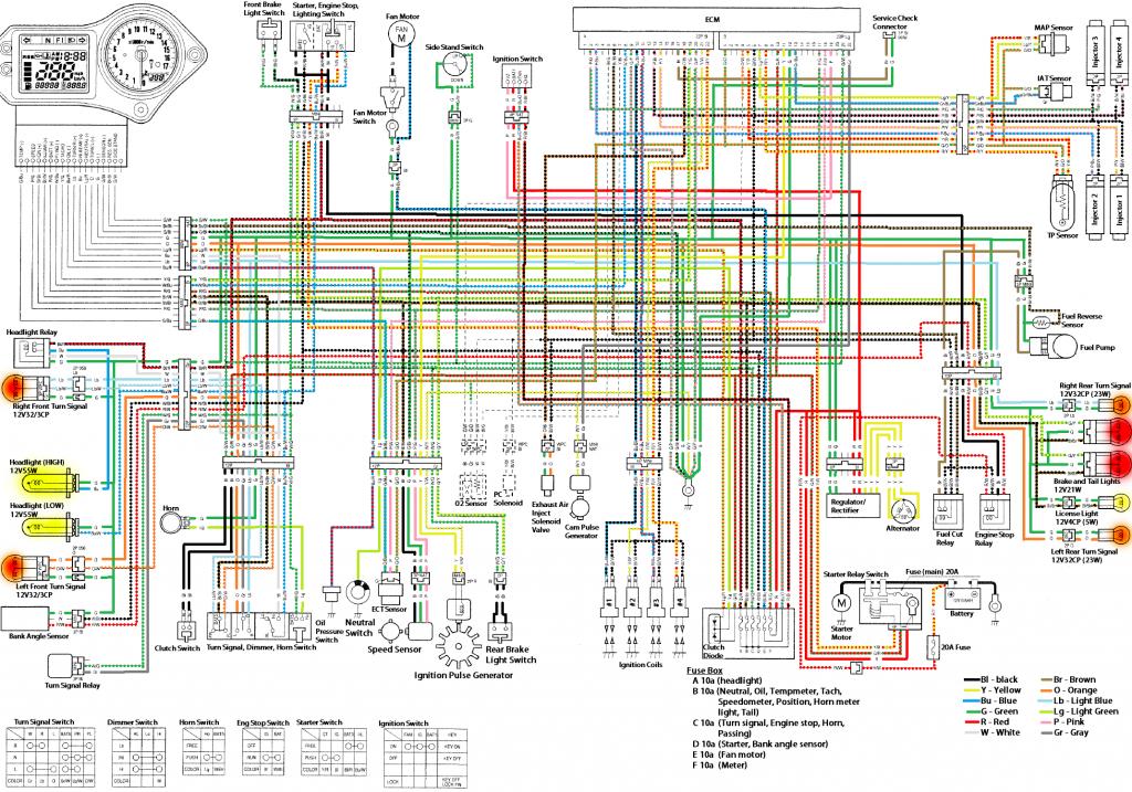 Хонда СБР 600 рр 2003 диагностический разъем #2