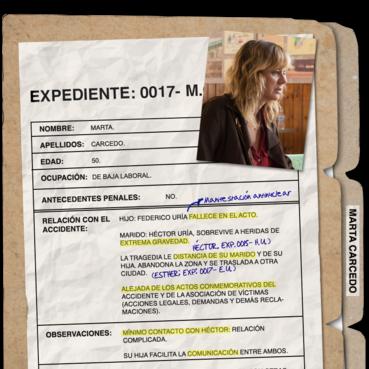 Ficha Marta Carcedo