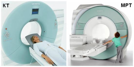 Оборудование для КТ и МРТ