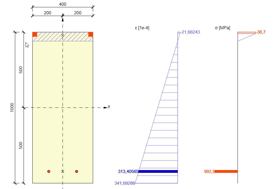 Spannings-rek diagram voorgespannen doorsnede IDEA RCS