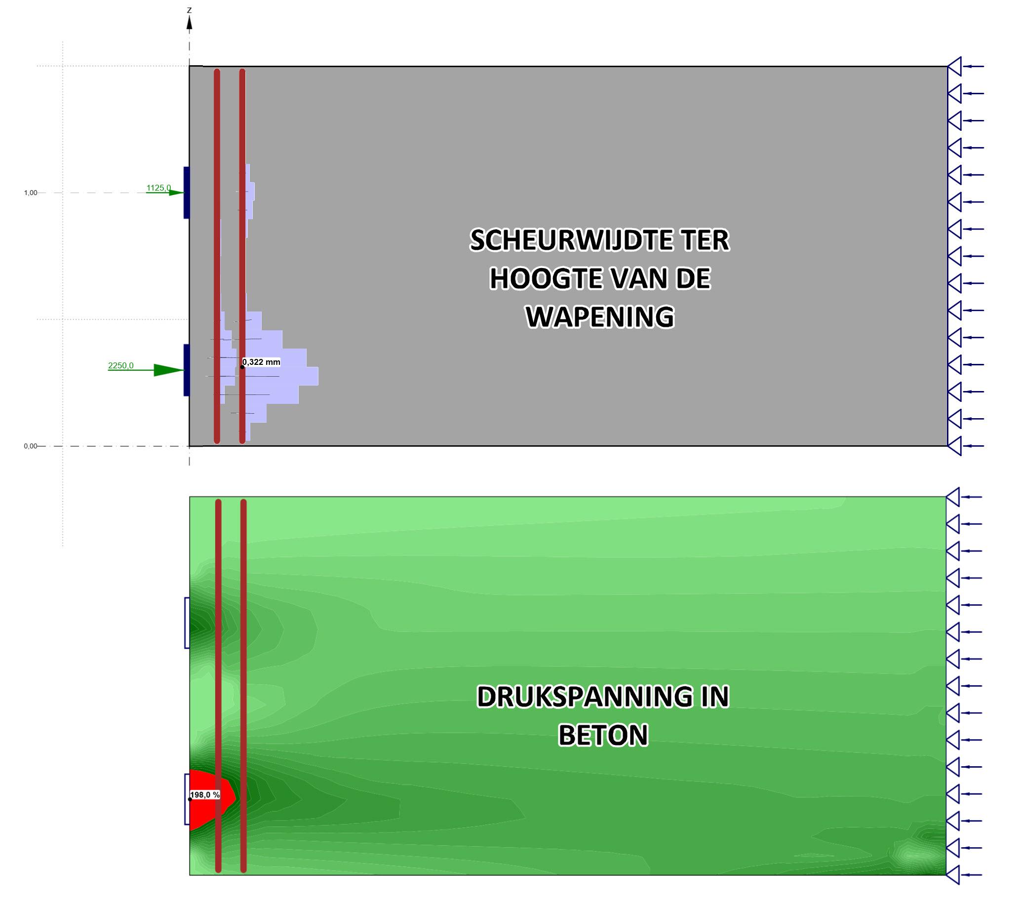 Drukspanning en scheurwijdte ter hoogte van de splijtwapening in voorgespannen beton