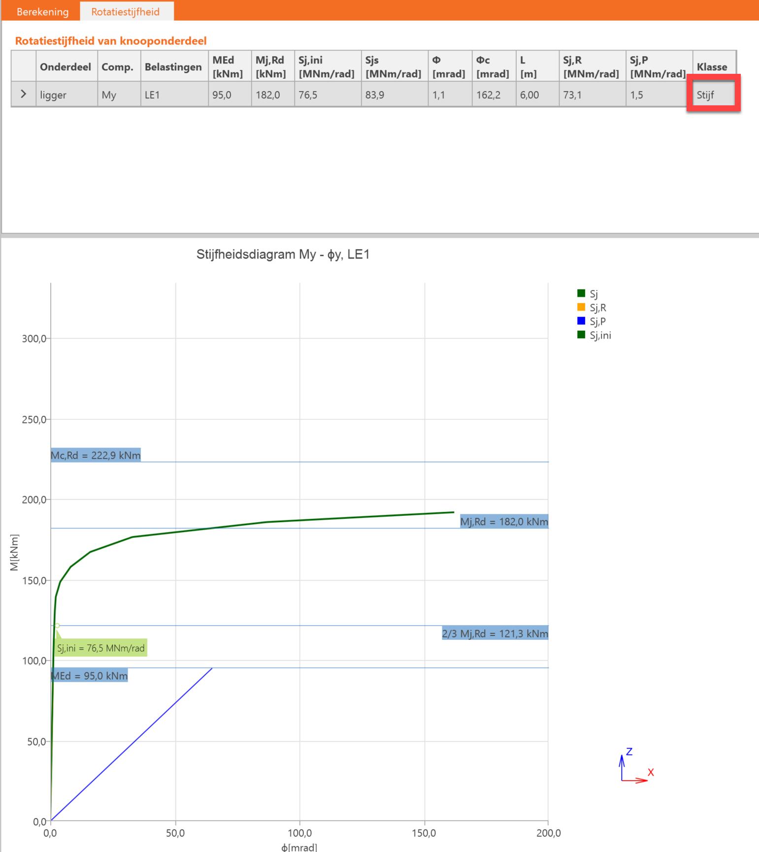 Moment rotatie diagram in IDEA Connection