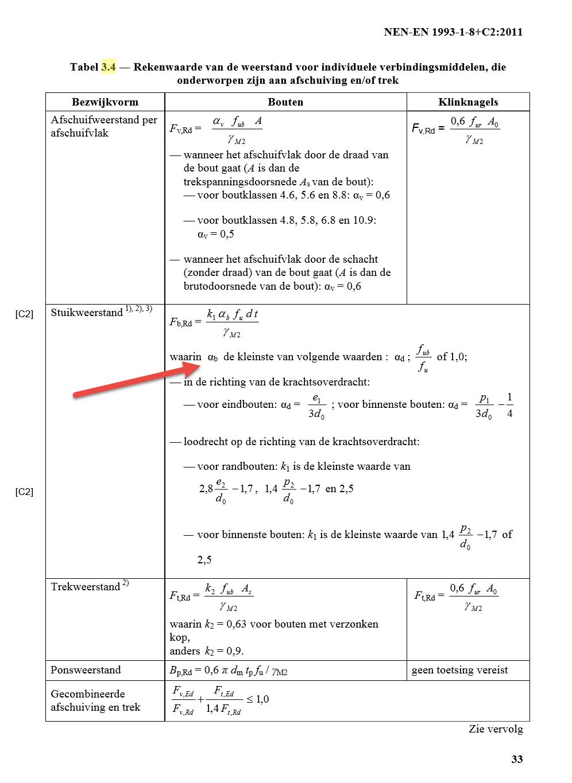 Tabel 3.4 EN 1993-1-8 stuikweerstand van een plaat volgens de eurocode 3  EN1993-1-8