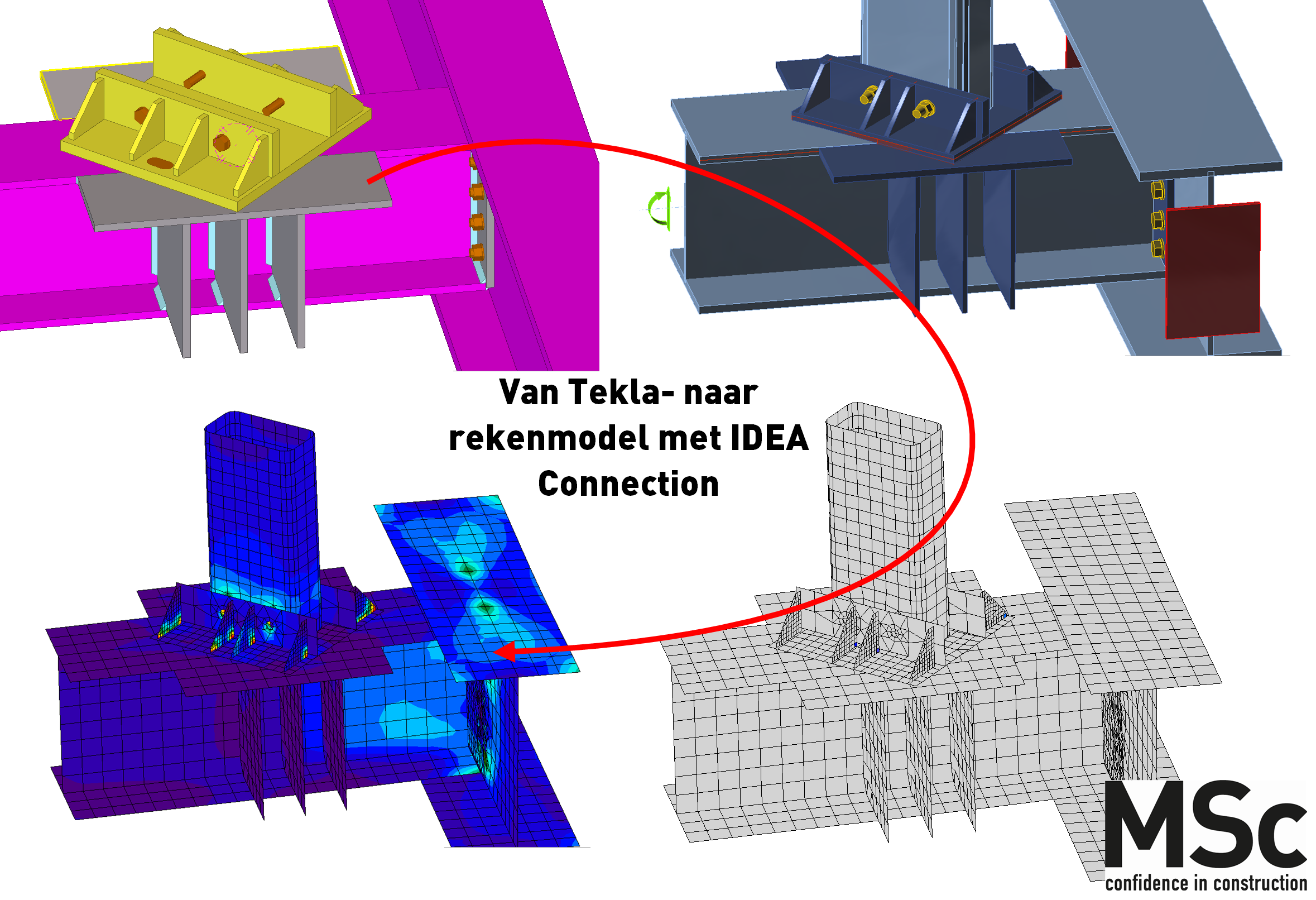 Tekla Structures CAD modellen via BIM link naar IDEA StatiCa Connection detailberekening