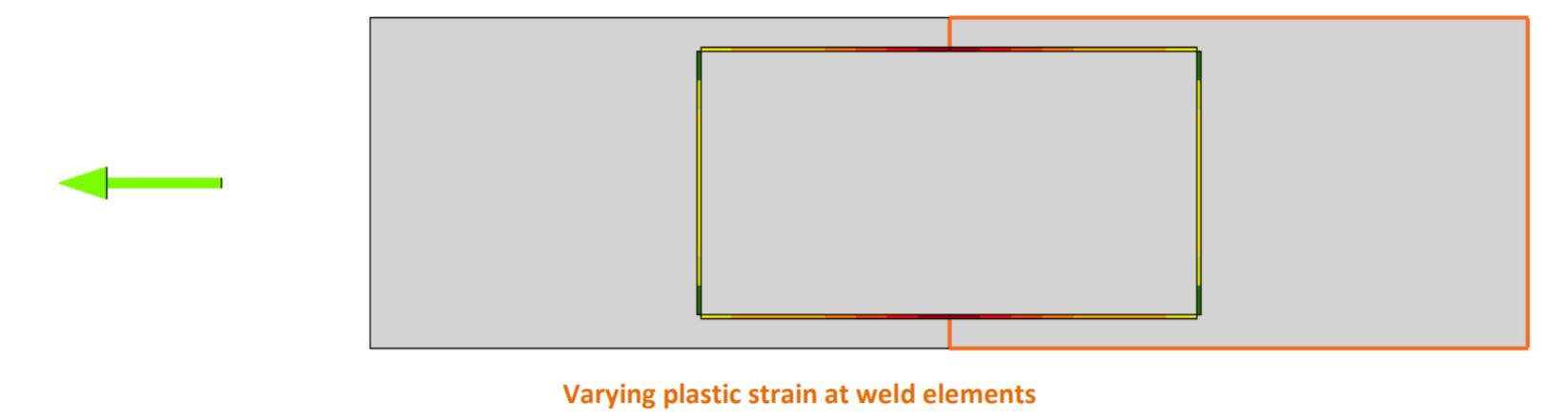 Variërende plastische rek bij laselementen