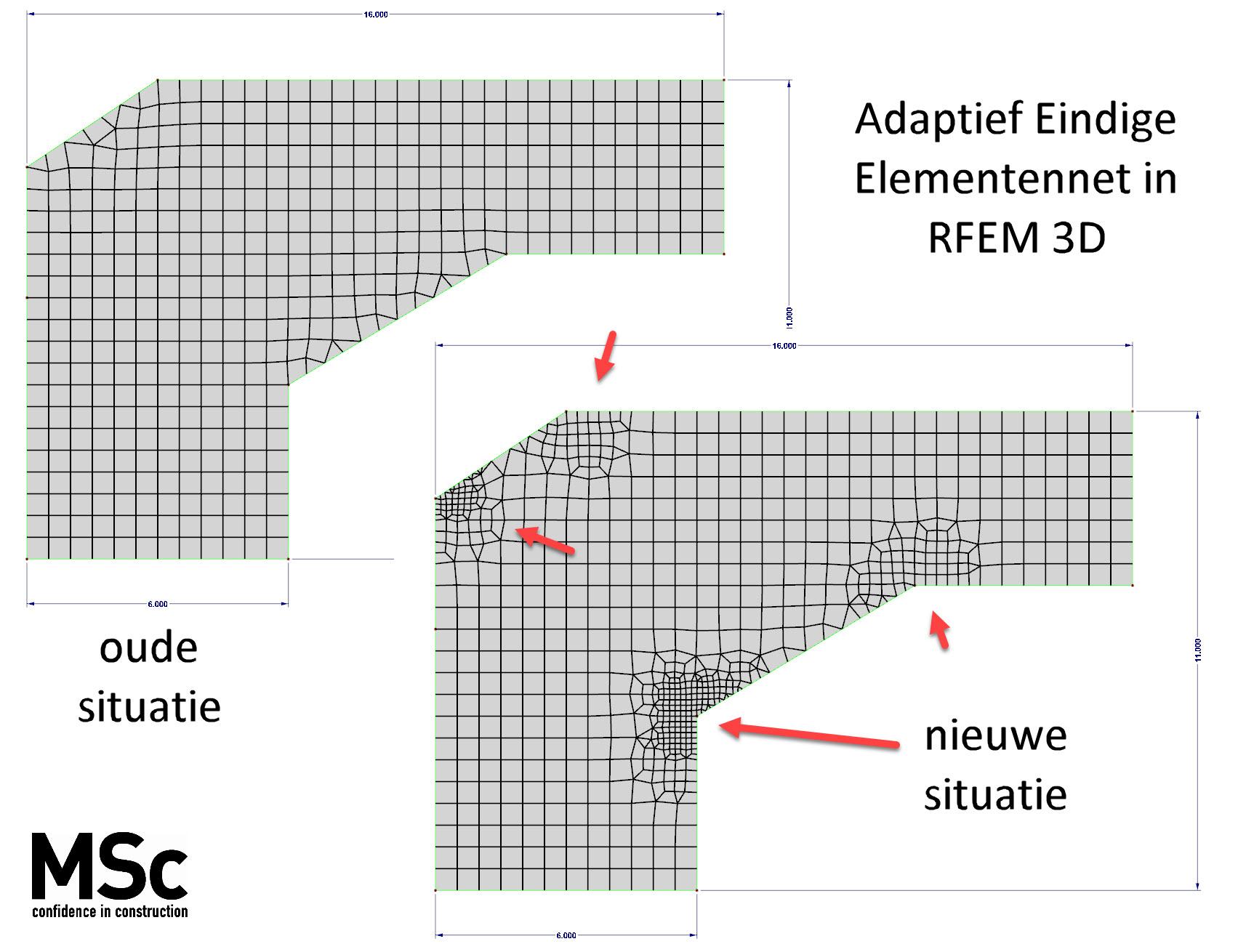 Eindige elementen net automatisch laten aanpassen met een adaptief EE-net