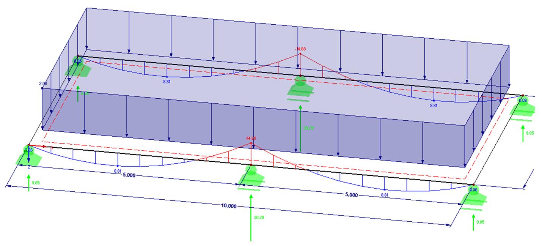 Betonnen kanaalplaat modelleren in DLUBAL RFEM