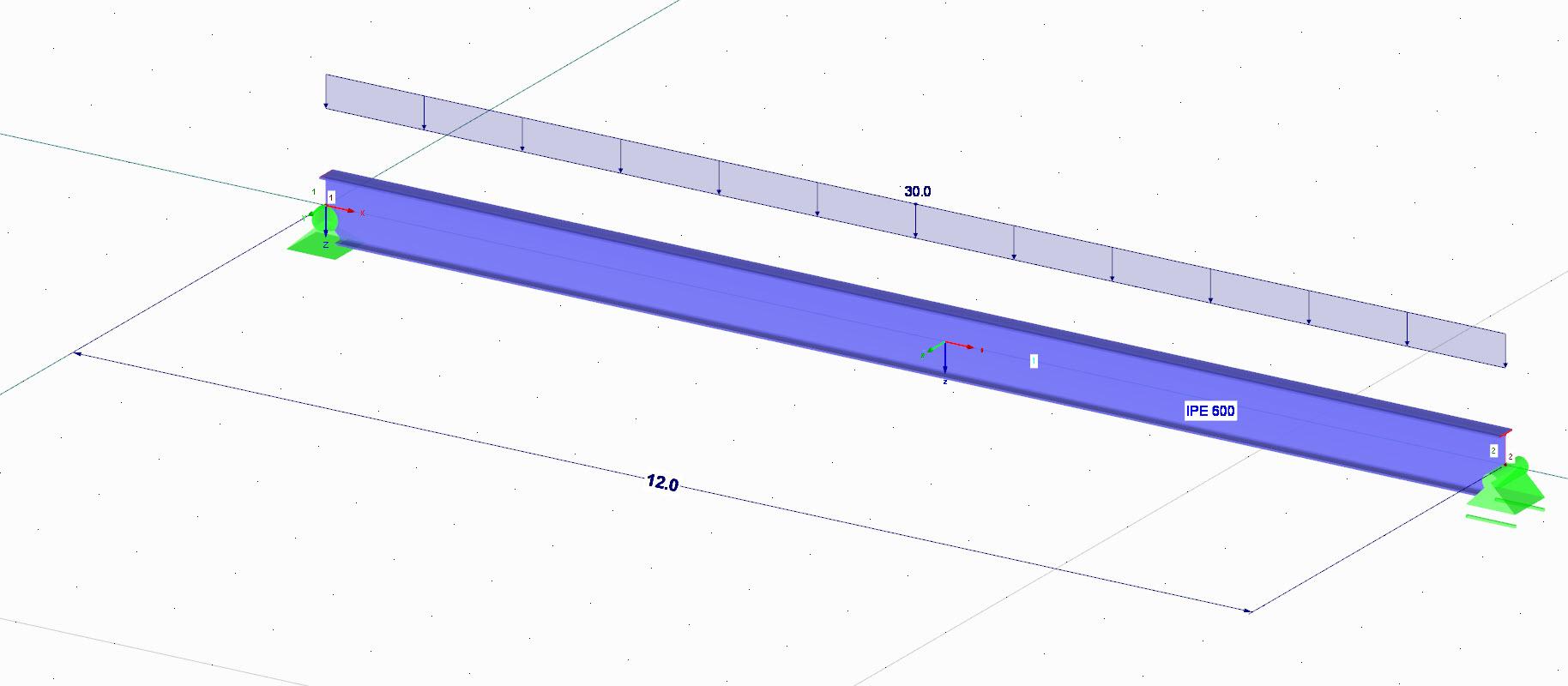 Doorsnede classficatie van ligger in RF-STEEL EC3