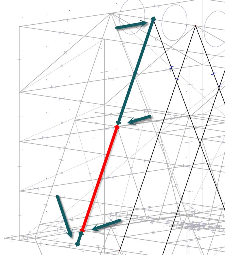 kniklengtes van staven gebouwd met polyline in rekensoftware RFEM