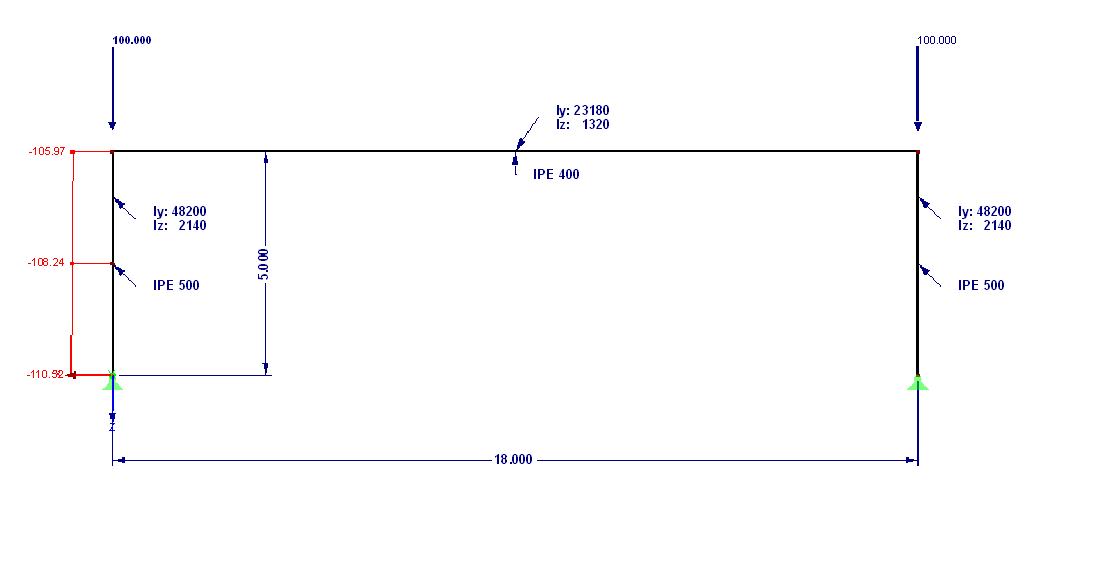 Kniklengtes berekenen van constructie in RFEM rekensoftware
