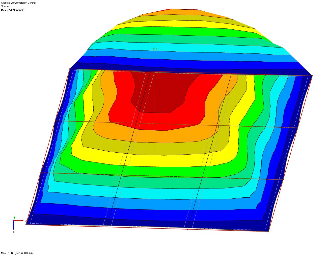 Lijnvrijgave van meerdere vlakken vervorming 3D