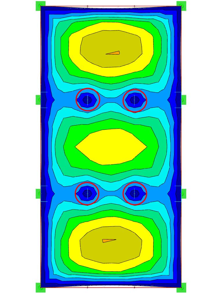 Lijnvrijgave van een vlak vervorming 2D